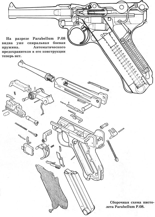 Сборочная схема пистолета