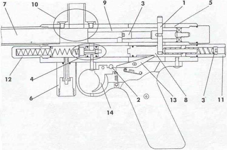 PM-96 - Спортивное оружие